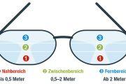 Wissenswertes zu Gleitsichtbrillen